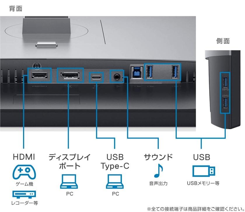U3219Qの接続端子の説明画像